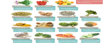 Permalink to:10 Powerful Foods That Naturally Detoxify the Body