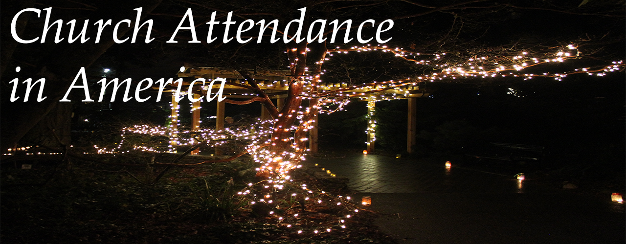 An Up Close Look at Church Attendance in America