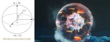 Understanding Quantum Computing