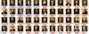 United States Presidents with Their Years in Office and Party Affiliation