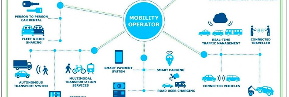 State of the Art of Mobility as a Service (MaaS) Ecosystems and Architectures—An Overview of, and a Definition, Ecosystem and System Architecture for Electric Mobility as a Service (eMaaS)